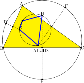 "\begin{tikzpicture}[line cap=round,line join=round,>=triangle 45,x=0.5cm,y=0.5cm]  \clip(-4,-11) rectangle (19.3,6.3);  \fill[color=green,fill=yellow,fill opacity=0.1] (6.7,2.94) -- (4,-3) -- (15,-3) -- cycle;  \draw <span style=""color:green""> (6.7,2.94)-- (4,-3);  \draw <span style=""color:green""> (4,-3)-- (15,-3);  \draw <span style=""color:green""> (15,-3)-- (6.7,2.94);  \draw(9.5,-1.92) circle (2.805cm);  \draw [dash pattern=on 2pt off 2pt] (8.94,-2.7)-- (12.76,2.64);  \draw [dash pattern=on 2pt off 2pt] (4.4,0.4)-- (6.3,-0.46);  \draw [dash pattern=on 2pt off 2pt] (9.5,-7.52)-- (9.5,1.52);  \draw [line width=1.5pt,color=blue] (6.3,-0.46)-- (6.7,0.77);  \draw [line width=1.5pt,color=blue] (6.7,0.77)-- (9.5,1.52);  \draw [line width=1.5pt,color=blue] (6.3,-0.46)-- (8.94,-2.7);  \draw [line width=1.5pt,color=blue] (8.94,-2.7)-- (9.5,1.52);  \draw <span style=""color:red""> (8.54,-0.5) circle (1.12cm);  \fill <span style=""color:black""> (6.7,2.94) circle (1.5pt);  \begin{footnotesize}  \draw<span style=""color:black""> (6.58,3.24) node {A};  \fill <span style=""color:black""> (4,-3) circle (1.5pt);  \draw<span style=""color:black""> (3.76,-3.06) node {B};  \fill <span style=""color:black""> (15,-3) circle (1.5pt);  \draw<span style=""color:black""> (15.22,-3.04) node {C};  \fill [color=black] (5.35,-0.03) circle (1.5pt);  \fill [color=black] (10.85,-0.03) circle (1.5pt);  \fill [color=black] (9.5,-3) circle (1.5pt);  \fill [color=black] (4.4,0.4) circle (1.5pt);  \draw[color=black] (4.28,0.64) node {D};  \fill [color=black] (9.5,-7.52) circle (1.5pt);  \draw[color=black] (9.48,-7.8) node {E};  \fill [color=black] (12.76,2.64) circle (1.5pt);  \draw[color=black] (12.92,2.9) node {F};  \fill [color=black] (6.3,-0.46) circle (1.5pt);  \draw[color=black] (6.48,-0.2) node {G};  \fill [color=black] (9.5,1.52) circle (1.5pt);  \draw[color=black] (9.56,1.84) node {H};  \fill [color=black] (8.94,-2.7) circle (1.5pt);  \draw[color=black] (9.4,-3.4) node {\textgreek{ΛΓΩΠΣ}};  \fill [color=black] (6.7,0.77) circle (1.5pt);  \end{footnotesize}  \end{tikzpicture}"