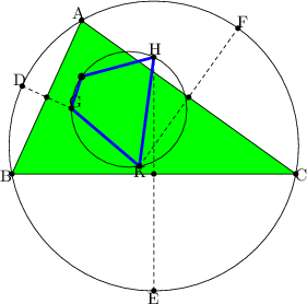"\begin{tikzpicture}[line cap=round,line join=round,>=triangle 45,x=0.5cm,y=0.5cm]  \clip(-4,-11) rectangle (19.3,6.3);  \fill[color=green,fill=green,fill opacity=0.1] (6.7,2.94) -- (4,-3) -- (15,-3) -- cycle;  \draw <span style=""color:green""> (6.7,2.94)-- (4,-3);  \draw <span style=""color:green""> (4,-3)-- (15,-3);  \draw <span style=""color:green""> (15,-3)-- (6.7,2.94);  \draw(9.5,-1.92) circle (2.805cm);  \draw [dash pattern=on 2pt off 2pt] (8.94,-2.7)-- (12.76,2.64);  \draw [dash pattern=on 2pt off 2pt] (4.4,0.4)-- (6.3,-0.46);  \draw [dash pattern=on 2pt off 2pt] (9.5,-7.52)-- (9.5,1.52);  \draw [line width=1.5pt,color=blue] (6.3,-0.46)-- (6.7,0.77);  \draw [line width=1.5pt,color=blue] (6.7,0.77)-- (9.5,1.52);  \draw [line width=1.5pt,color=blue] (6.3,-0.46)-- (8.94,-2.7);  \draw [line width=1.5pt,color=blue] (8.94,-2.7)-- (9.5,1.52);  \draw <span style=""color:red""> (8.54,-0.5) circle (1.12cm);  \fill <span style=""color:black""> (6.7,2.94) circle (1.5pt);  \begin{footnotesize}  \draw<span style=""color:black""> (6.58,3.24) node {A};  \fill <span style=""color:black""> (4,-3) circle (1.5pt);  \draw<span style=""color:black""> (3.76,-3.06) node {B};  \fill <span style=""color:black""> (15,-3) circle (1.5pt);  \draw<span style=""color:black""> (15.22,-3.04) node {C};  \fill [color=black] (5.35,-0.03) circle (1.5pt);  \fill [color=black] (10.85,-0.03) circle (1.5pt);  \fill [color=black] (9.5,-3) circle (1.5pt);  \fill [color=black] (4.4,0.4) circle (1.5pt);  \draw[color=black] (4.28,0.64) node {D};  \fill [color=black] (9.5,-7.52) circle (1.5pt);  \draw[color=black] (9.48,-7.8) node {E};  \fill [color=black] (12.76,2.64) circle (1.5pt);  \draw[color=black] (12.92,2.9) node {F};  \fill [color=black] (6.3,-0.46) circle (1.5pt);  \draw[color=black] (6.48,-0.2) node {G};  \fill [color=black] (9.5,1.52) circle (1.5pt);  \draw[color=black] (9.56,1.84) node {H};  \fill [color=black] (8.94,-2.7) circle (1.5pt);  \draw[color=black] (8.94,-2.92) node {K};  \fill [color=black] (6.7,0.77) circle (2pt);  \end{footnotesize}  \end{tikzpicture}"