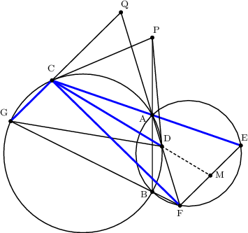 "\begin{tikzpicture}[line cap=round,line join=round,>=triangle 45,x=0.8cm,y=0.8cm]  \clip(-6,-3.) rectangle (7.,6.);  \draw [line width=0.8pt] (0.,0.) circle (2.4cm);  \draw [line width=0.8pt] (4.,0.) circle (1.6cm);  \draw [line width=1.6pt,color=blue] (-1.174724549812082,2.7604387752799013)-- (5.97764299244939,0.29820830708721546);  \draw [line width=0.8pt] (3.672336283273748,-1.9729765555477687)-- (2.625,1.4523687548277813);  \draw [line width=0.8pt] (2.625,-1.4523687548277815)-- (2.625,4.3774388519200045);  \draw [line width=0.8pt] (2.625,4.3774388519200045)-- (2.988363397057662,0.26397766406646617);  \draw [line width=0.8pt] (2.625,4.3774388519200045)-- (-1.174724549812082,2.7604387752799013);  \draw [line width=0.8pt] (3.672336283273748,-1.9729765555477687)-- (5.97764299244939,0.29820830708721546);  \draw [line width=1.6pt,color=blue] (-1.174724549812082,2.7604387752799013)-- (2.988363397057662,0.26397766406646617);  \draw [line width=0.8pt,dash pattern=on 2pt off 2pt] (2.988363397057662,0.26397766406646617)-- (4.824989637861568,-0.8373841242302758);  \draw [line width=0.8pt] (3.672336283273748,-1.9729765555477687)-- (-2.742615609512974,1.215754752594361);  \draw [line width=1.6pt,color=blue] (-2.742615609512974,1.215754752594361)-- (-1.174724549812082,2.7604387752799013);  \draw [line width=0.8pt] (-2.742615609512974,1.215754752594361)-- (2.988363397057662,0.26397766406646617);  \draw [line width=1.6pt,color=blue] (-1.174724549812082,2.7604387752799013)-- (3.672336283273748,-1.9729765555477687);  \draw [line width=0.8pt] (-1.174724549812082,2.7604387752799013)-- (1.4379993570962422,5.334490620093502);  \draw [line width=0.8pt] (2.625,1.4523687548277813)-- (1.4379993570962422,5.334490620093502);  \begin{scriptsize}  \draw [fill=black] (2.625,1.4523687548277813) circle (1.5pt);  \draw<span style=""color:black""> (2.25,1.3043959247481673) node {A};  \draw [fill=black] (2.625,-1.4523687548277815) circle (1.5pt);  \draw<span style=""color:black""> (2.3,-1.55) node {B};  \draw [fill=black] (2.625,4.3774388519200045) circle (1.5pt);  \draw<span style=""color:black""> (2.7765559004521285,4.6714788784559165) node {P};  \draw [fill=black] (2.988363397057662,0.26397766406646617) circle (1.5pt);  \draw<span style=""color:black""> (3.2,0.5697596439392039) node {D};  \draw [fill=black] (-1.174724549812082,2.7604387752799013) circle (1.5pt);  \draw<span style=""color:black""> (-1.2027239539297565,3.2226128801937937) node {C};  \draw [fill=black] (3.672336283273748,-1.9729765555477687) circle (1.5pt);  \draw<span style=""color:black""> (3.674444688107528,-2.2463460991618227) node {F};  \draw [fill=black] (5.97764299244939,0.29820830708721546) circle (1.5pt);  \draw<span style=""color:black""> (6.123232290804072,0.5901662072950085) node {E};  \draw [fill=black] (4.824989637861568,-0.8373841242302758) circle (1.5pt);  \draw<span style=""color:black""> (5.184530376437063,-0.8) node {M};  \draw [fill=black] (-2.742615609512974,1.215754752594361) circle (1.5pt);  \draw<span style=""color:black""> (-2.9985015292405555,1.5492746850178216) node {G};  \draw [fill=black] (1.4379993570962422,5.334490620093502) circle (1.5pt);  \draw<span style=""color:black""> (1.5725686624596606,5.630587356178729) node {Q};  \end{scriptsize}  \end{tikzpicture}"